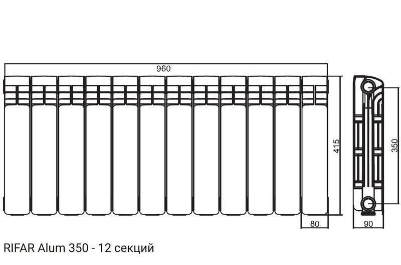 Биметаллические батареи отопления: характеристики, отзывы, как рассчитать необходимое количество и как выбрать.