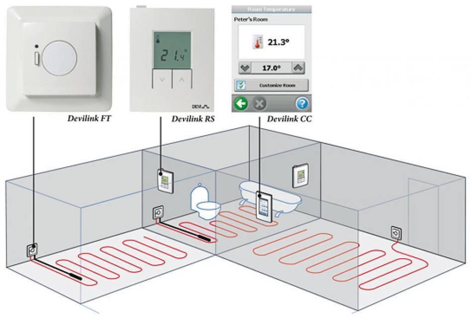 Как рассчитать теплый пол? расчет мощности различных нагревательных элементов.