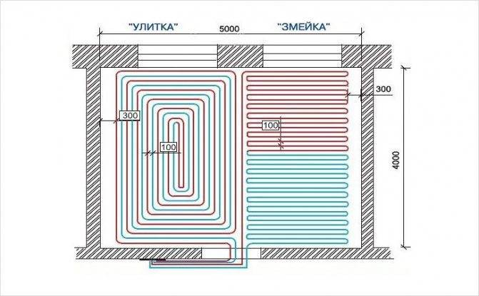 Расчет длины трубы для теплого пола: полезные рекомендации