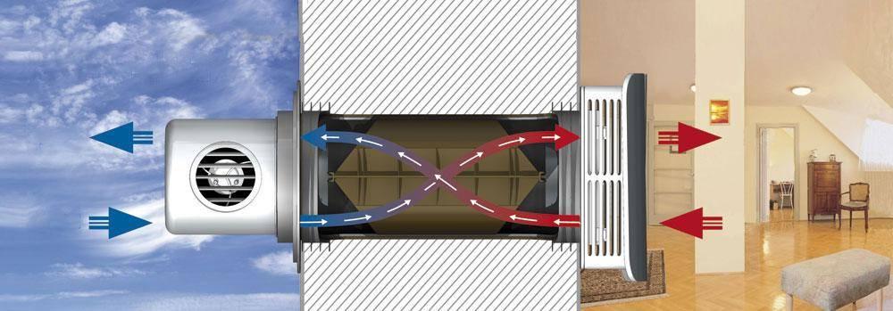 """Вентиляция в каркасном доме своими руками: правила обустройства системы воздухообмена в """"каркаснике"""""""