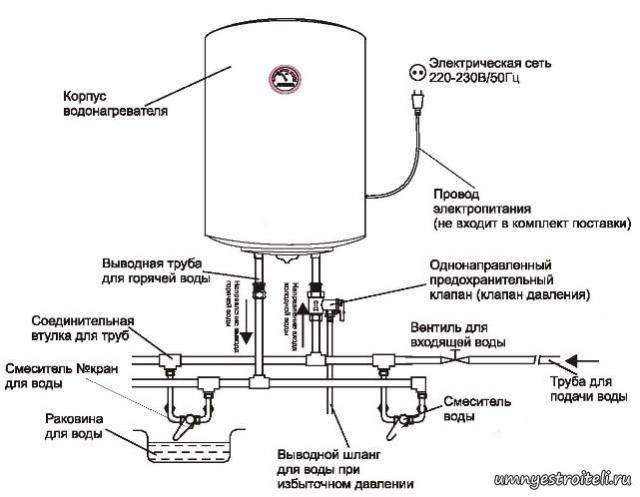 Схемы электрические водонагревателей аристон - tokzamer.ru
