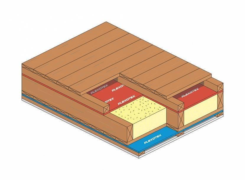 Шумоизоляция межэтажного перекрытия по деревянным балкам - строитель