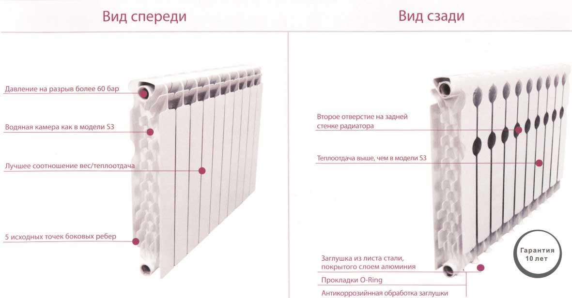 Как визуально отличить алюминиевый радиатор от биметаллического - инженер пто