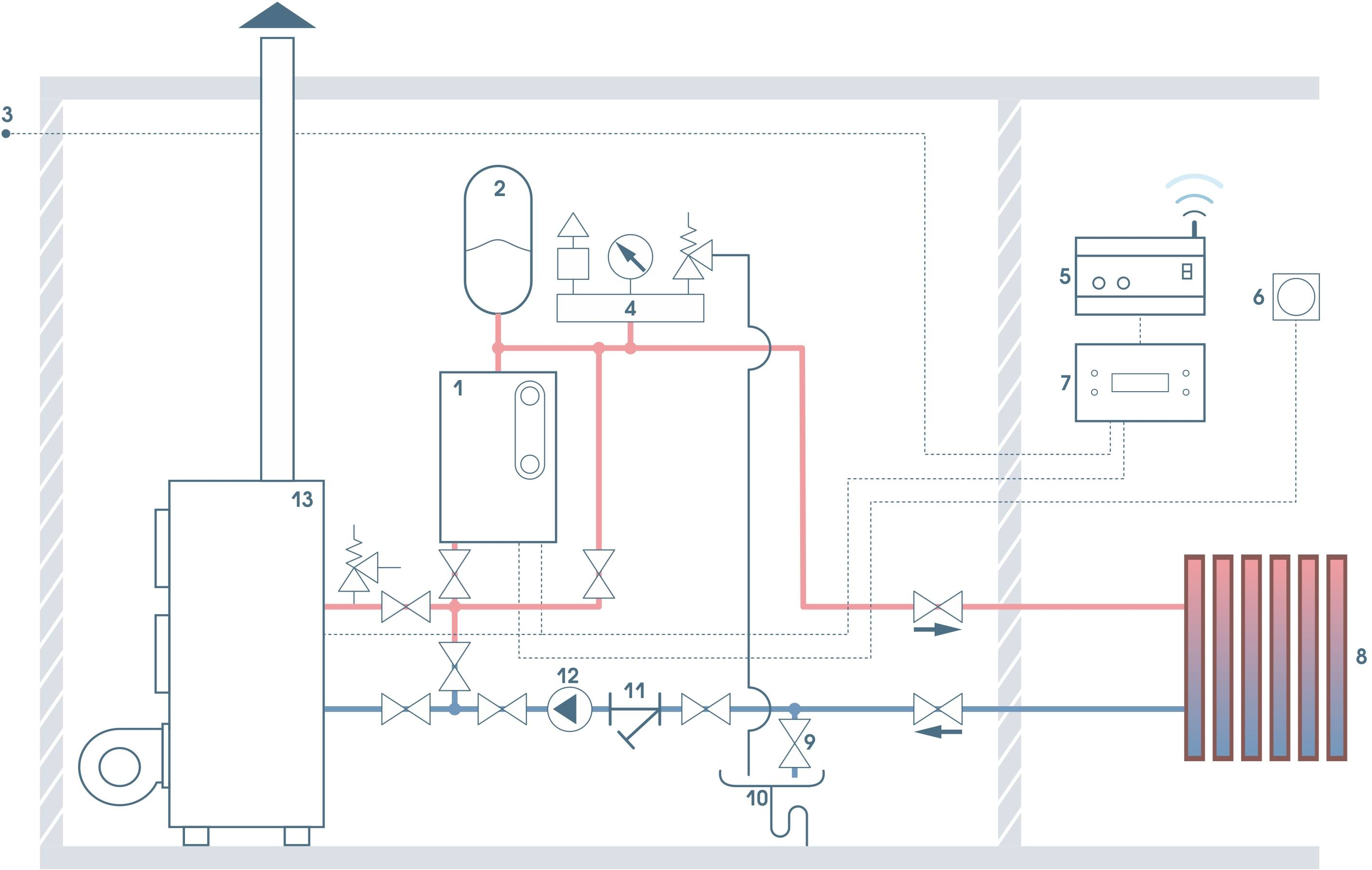 Последовательное и параллельное подключение двух котлов в одну систему отопления
