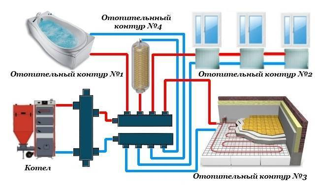 Альтернативное отопление частного дома: виды, способы сделать своими руками, системы альтернативного отопления на примерах фото и видео