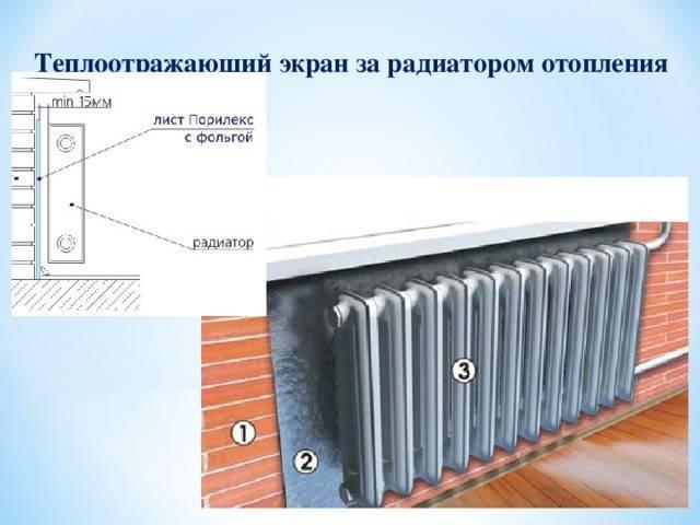 Теплоотражающий экран под батарею