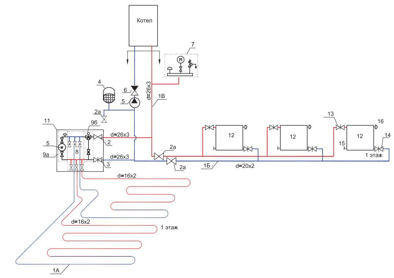 Водяной пол в частном доме подключенный к системе отопления
