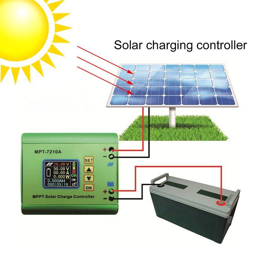 Контроллер для солнечной батареи