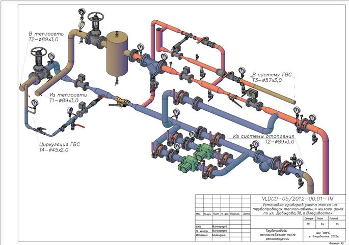 Применение элеваторного узла системы отопления
