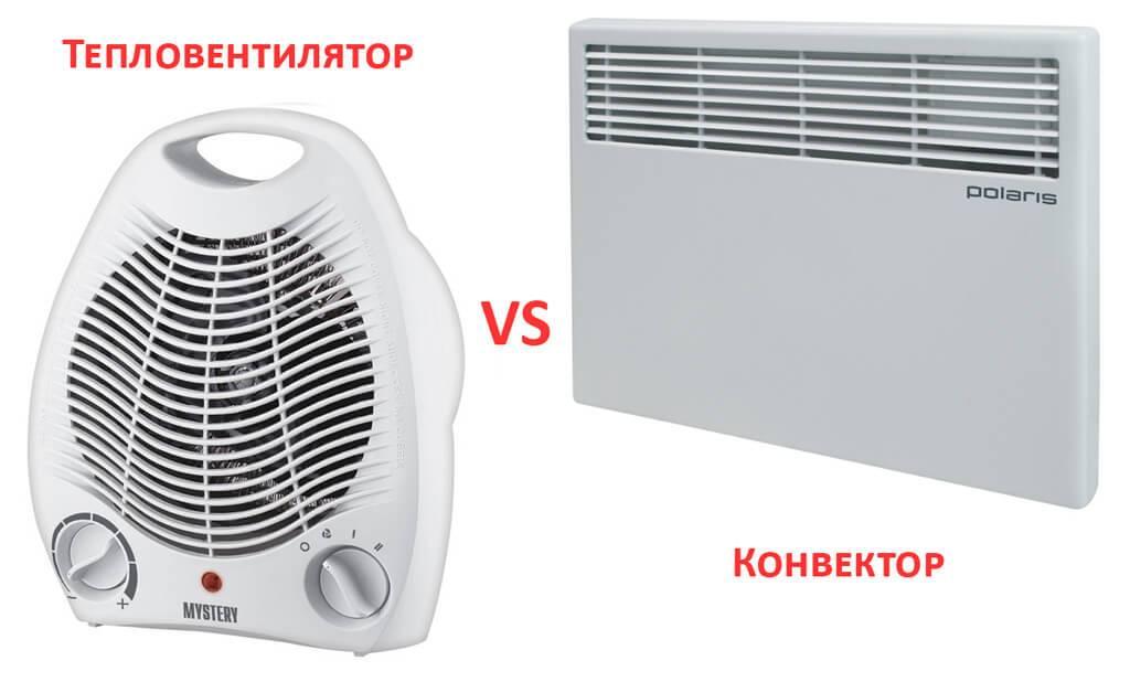 Плюсы и минусы конвекторных обогревателей: какой лучше выбрать?