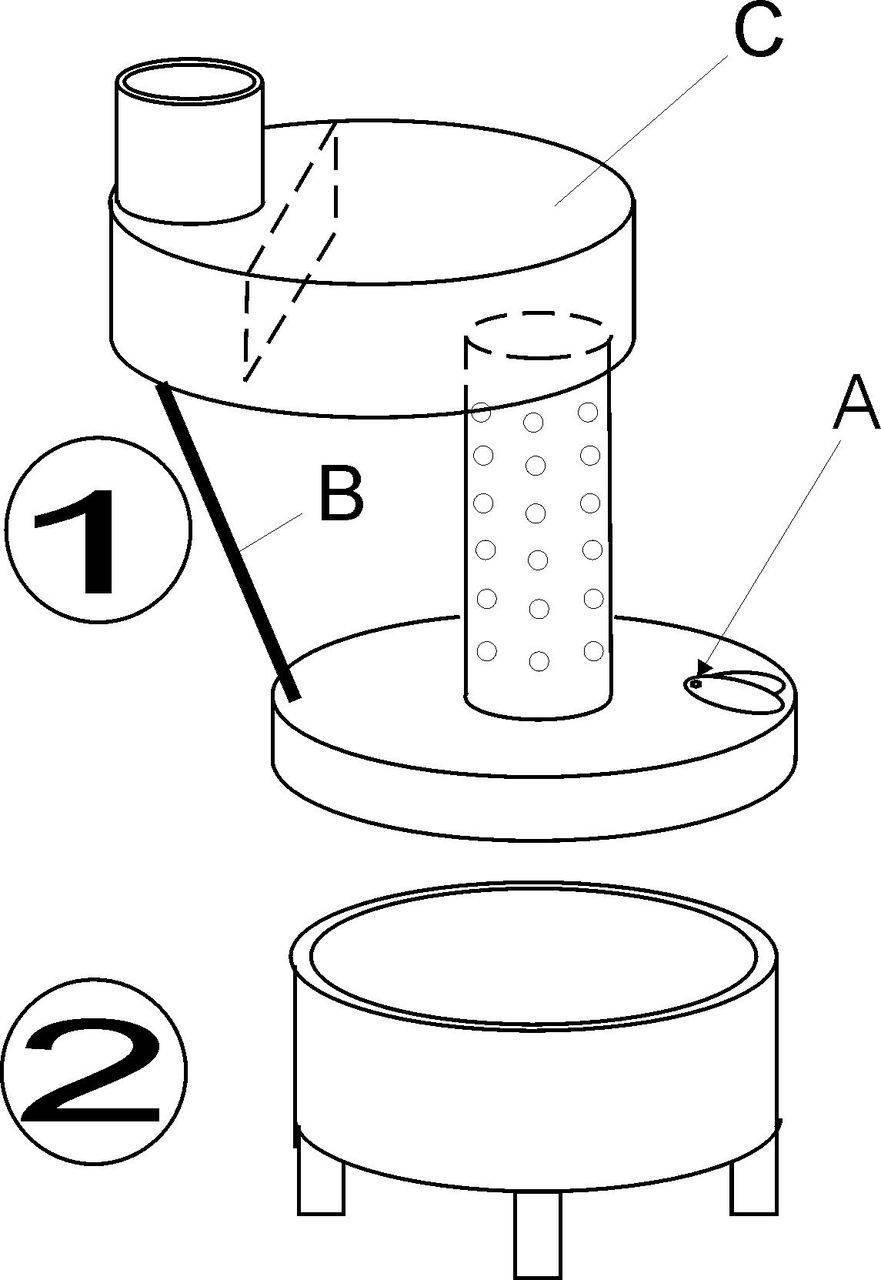 Печь на отработанном масле своими руками - чертежи, видео инструкция!