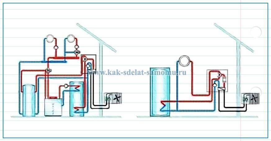 Тепловой насос для отопления дома: цены на устройство и способы монтажа теплообменника своими руками