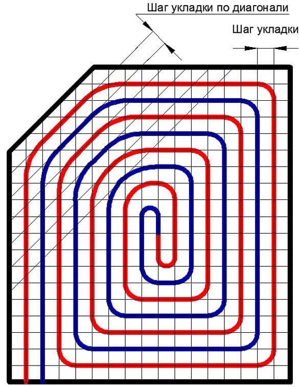 Расчет трубы для теплого пола: подробная инструкция