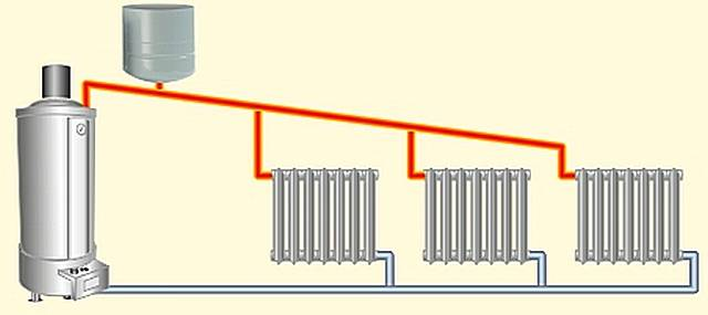 Как спустить воздух из батарей и труб отопления