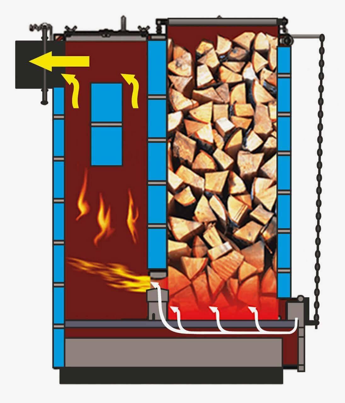 Самодельные котлы длительного горения на дровах: как сделать теплогенератор своими руками