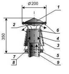 Задувает котел через дымоход что делать и как предотвратить. как бороться с задуванием газового котла ветром