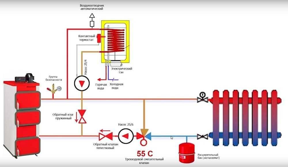 Какая схема подключения котла отопления лучше всего – последовательность обвязки
