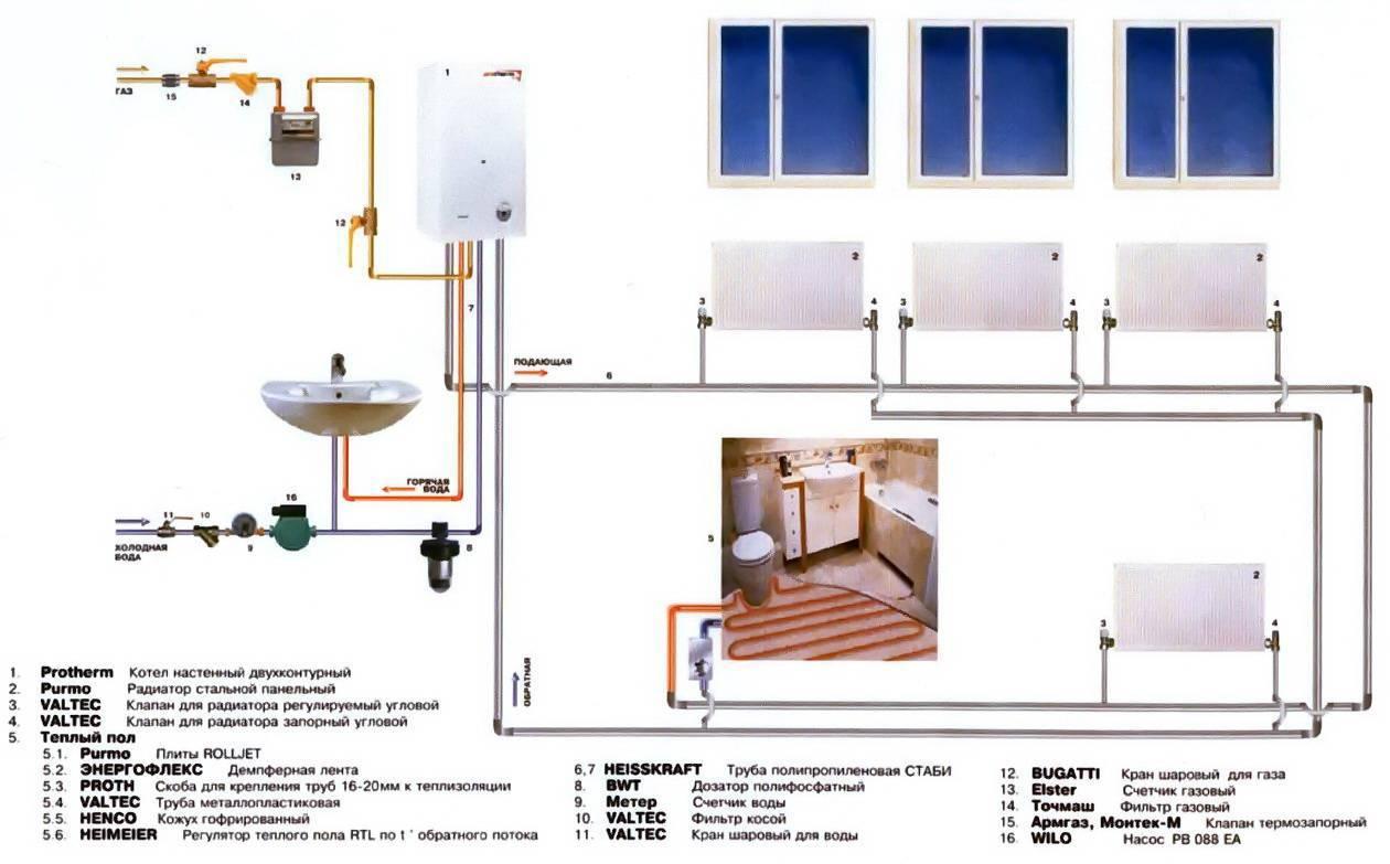 Сладкий вымысел или реальность: можно ли подключить индивидуальное отопление в квартире?
