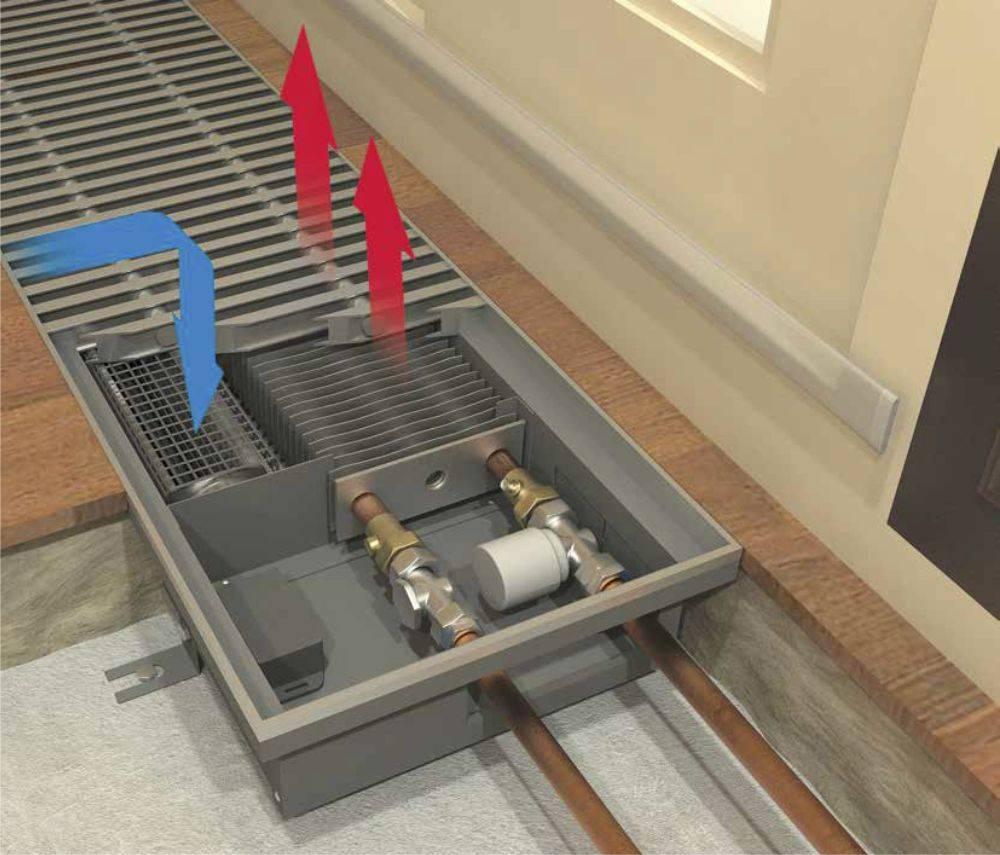 Как выбрать электрический конвектор: параметры, технические характеристики, опции