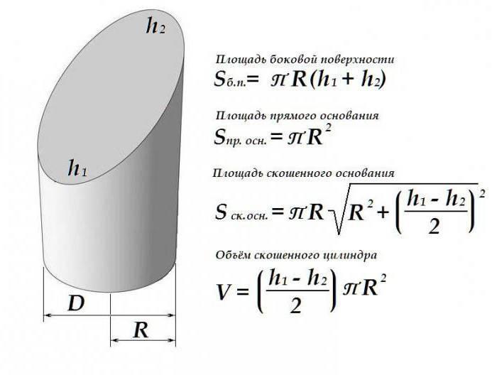 Как рассчитать объем воды внутри трубы и площадь поверхности - самстрой - строительство, дизайн, архитектура.