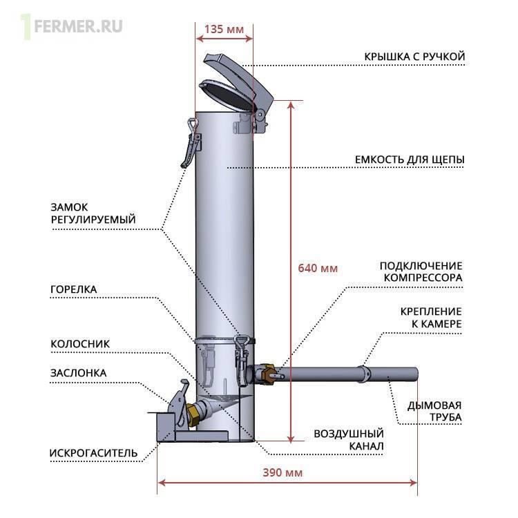Дымогенератор для холодного копчения: виды, чертежи и схемы