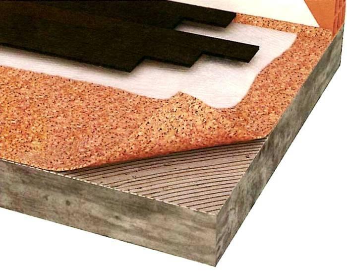 Утеплитель на деревянный пол под линолеум - только ремонт своими руками в квартире: фото, видео, инструкции