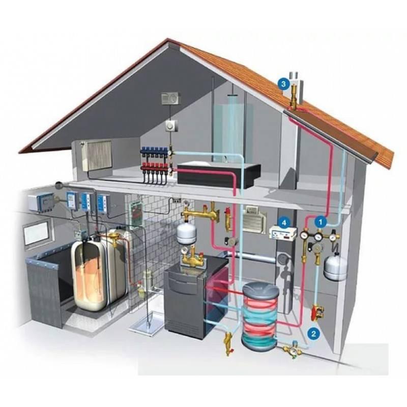 Монтаж отопления частного дома. цена (прайс-лист)