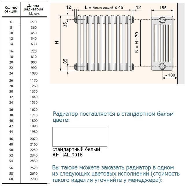 Калькуляторы расчета отопления по объему и площади помещения онлайн
