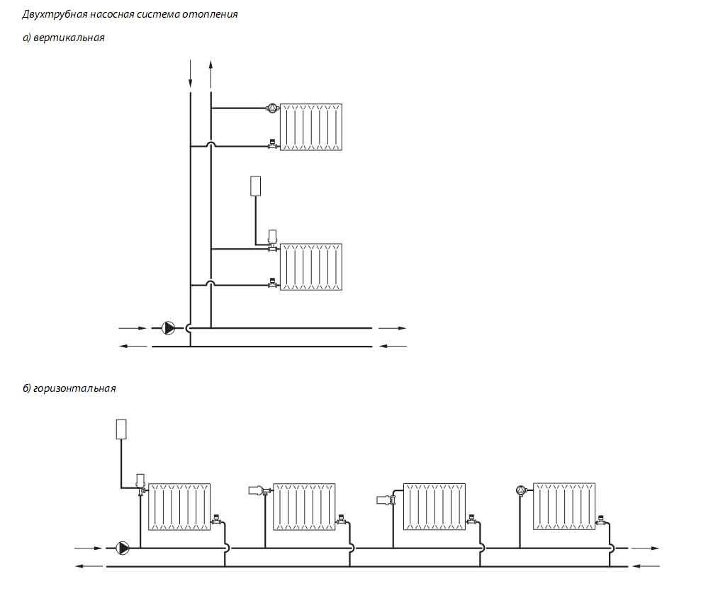 Схемы однотрубной системы отопления в частном доме