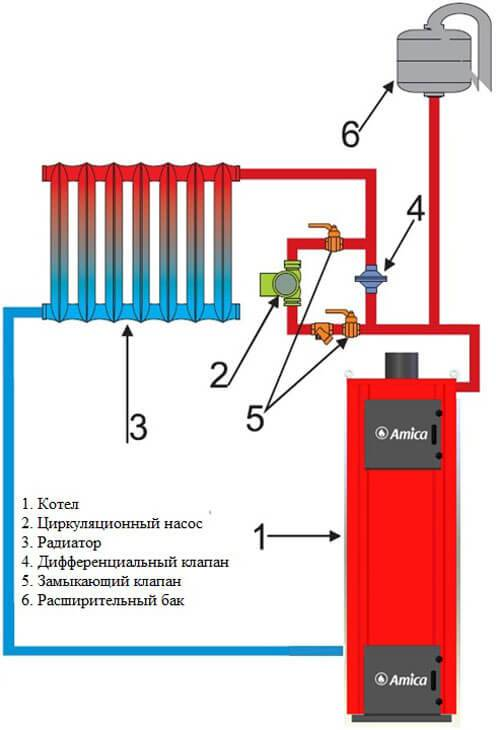 Чем утеплить металлическую трубу дымохода своими руками?