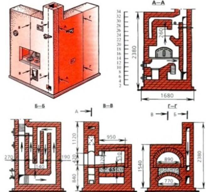 Русские печи с лежанкой и плитой: фото, схема проекта, порядовка кладки, размеры чертежа, обогревательный щиток с варочной панелью