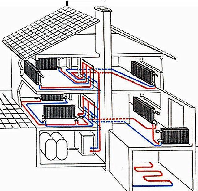 Проект отопления двухэтажного дома - пример проектирования системы