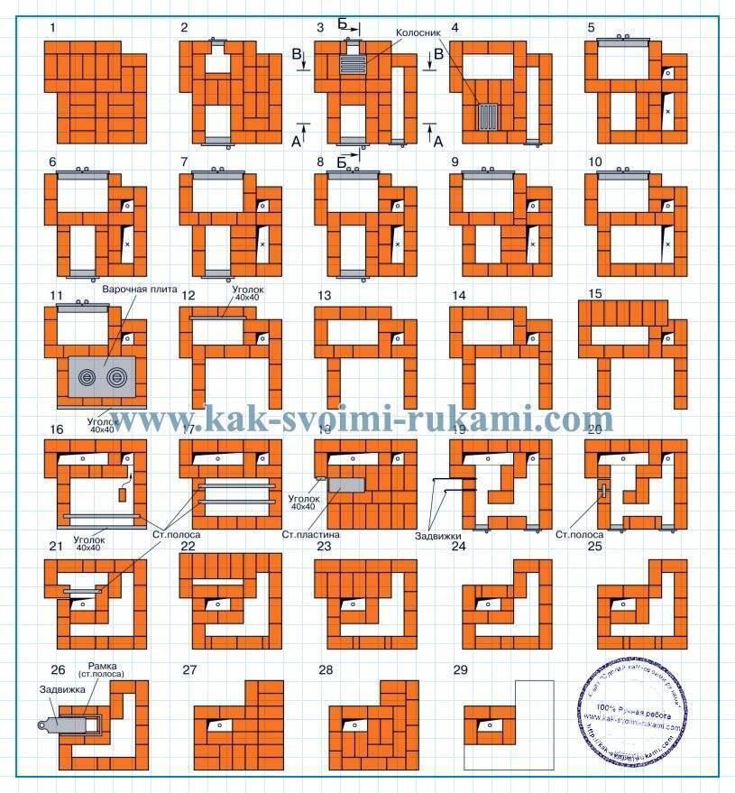 Основы кладки простых кирпичных печей для дачи