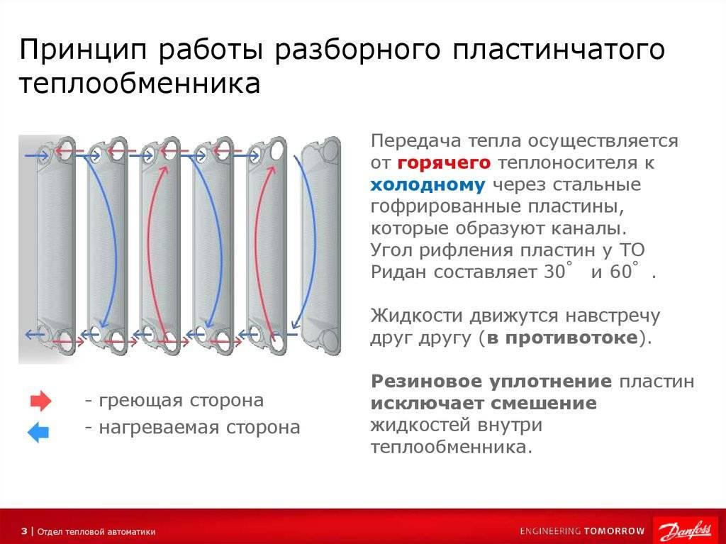 2 расчет теплообменного аппарата