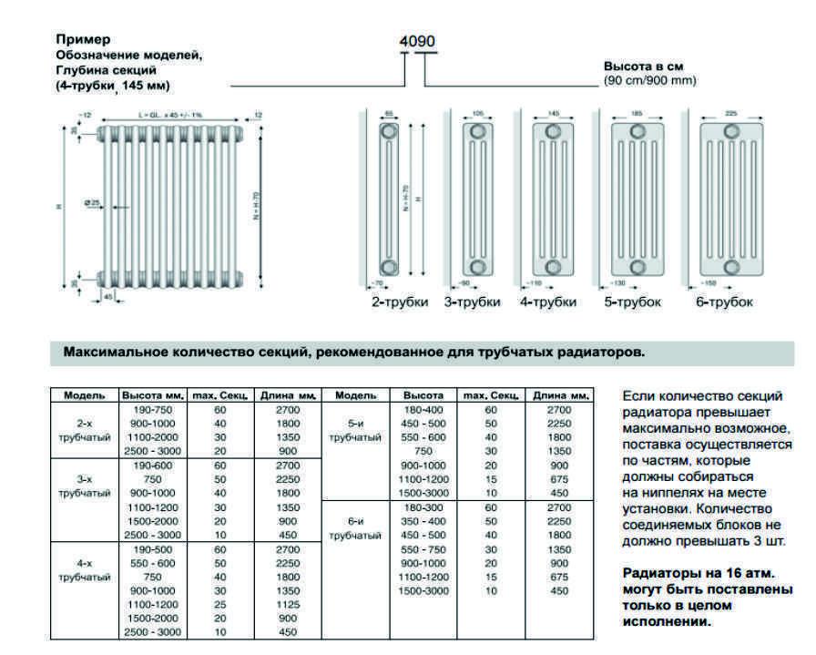 Технические характеристики и правила выбора алюминиевых радиаторов отопления