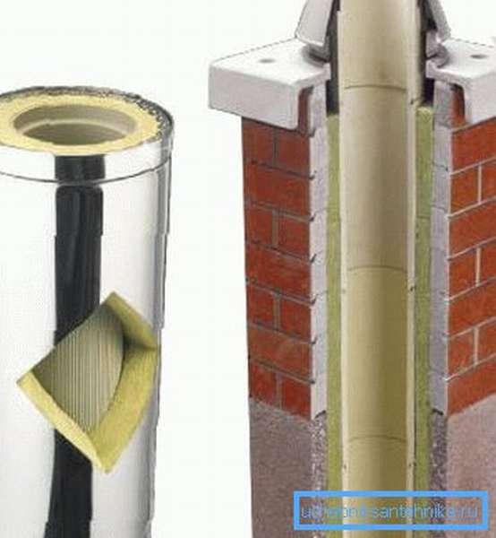 Как утеплить дымоход из кирпича, пошаговая инструкция