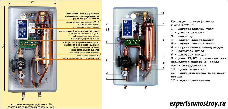 Выбираем электрокотел для дома: виды, параметры, конструкционные особенности и технические характеристики