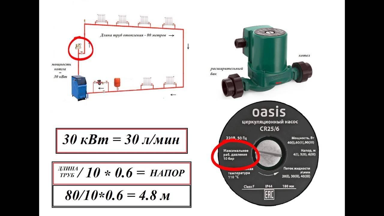 Топ-8 лучших циркулярных насосов для отопления: как выбрать циркулярный насос для отопления