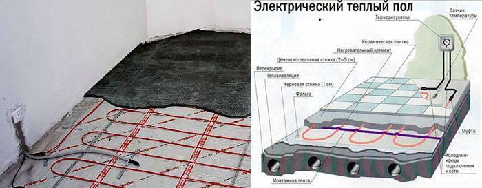 Теплый пол на балконе: типы систем электрического и водяного теплого пола, правила монтажа
