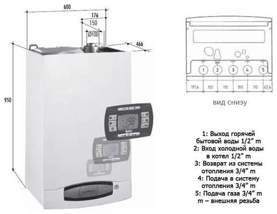 Достоинства газового котла baxi slim: устройство напольного двухконтурного прибора + цены и отзывы владельцев