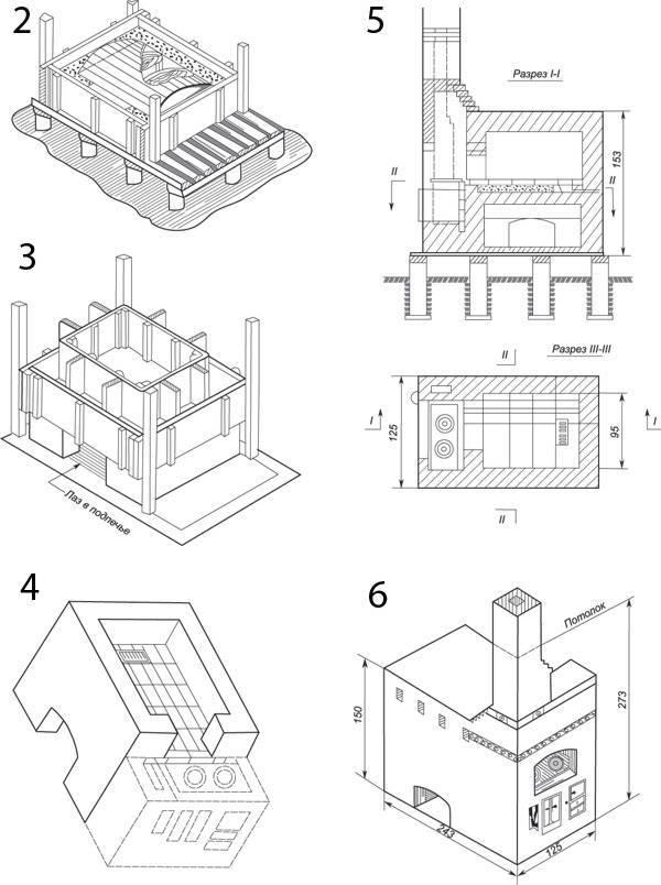 Глинобитная печь своими руками: технология изготовления | тепломонстр