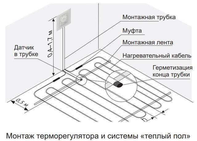 Типы термостатов и датчиков электрического теплого пола