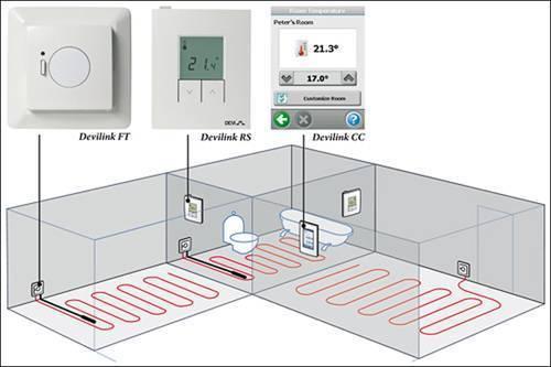Сколько электроэнергии потребляет теплый пол – основные факторы расхода электричества, способы экономии