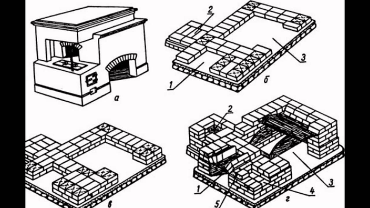 Печь из кирпича своими руками для дома – чертежи, порядовки, фото