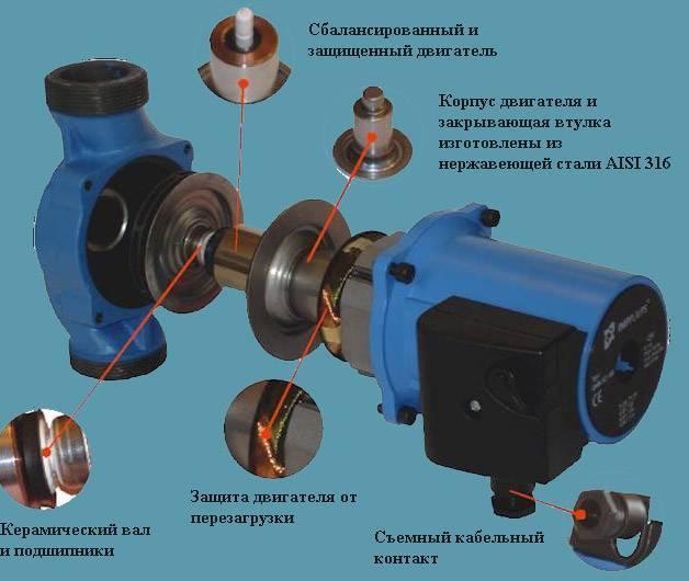 Почему циркуляционный насос не продавливает систему отопления? - отопление