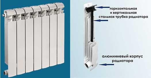 Какие радиаторы лучше: алюминиевые или биметаллические для квартиры и частного дома