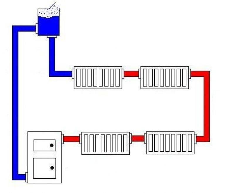 Паровое отопление в частном доме - схема
