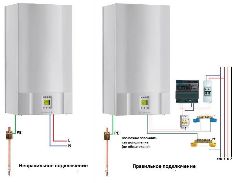 Заземление газовых котлов - нормы и правила, как выполнить самостоятельно