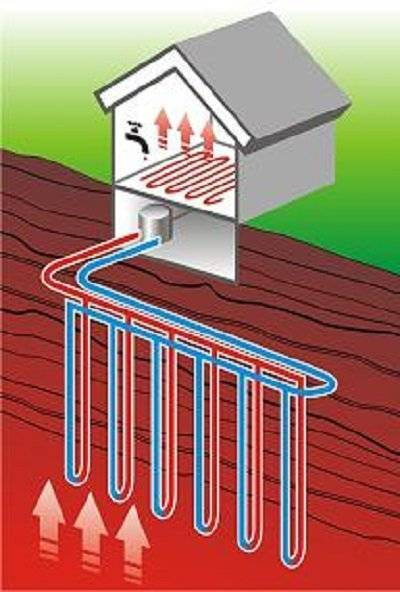 Геотермальный тепловой насос: принцип работы, устройство и производители