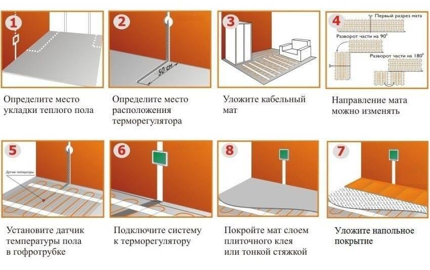 Теплый пол для ванной комнаты: правила выбора и монтажа